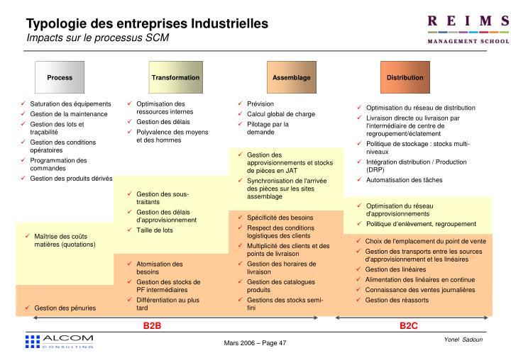 Typologie des entreprises Industrielles