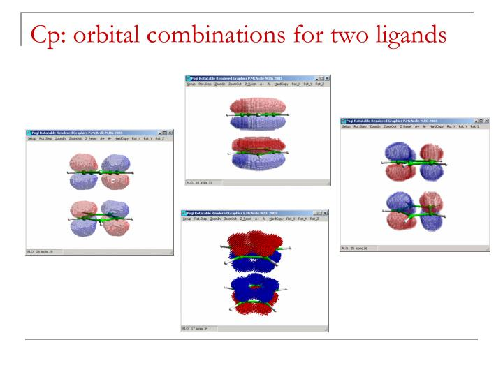Cp: orbital combinations for two ligands