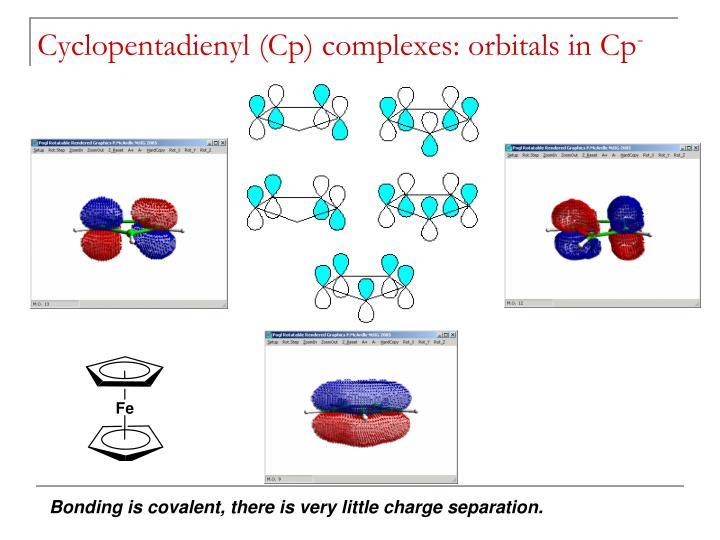 Cyclopentadienyl (Cp) complexes: orbitals in Cp