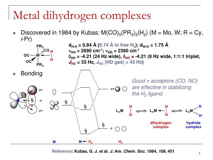 Metal dihydrogen complexes