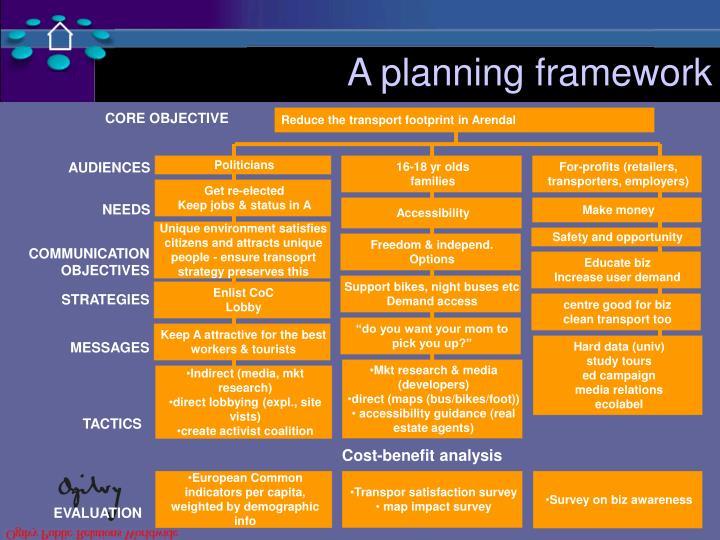 A planning framework
