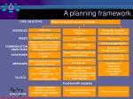 a planning framework1
