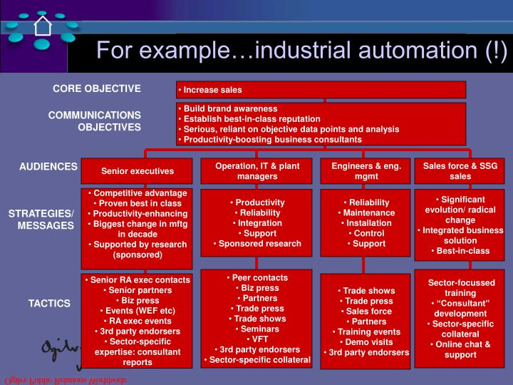For example…industrial automation (!)