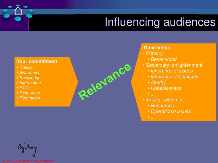 Influencing audiences