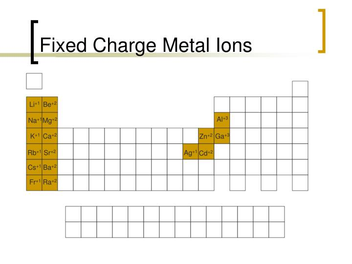 Fixed Charge Metal Ions