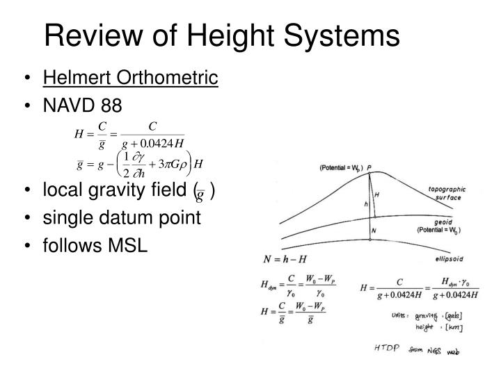 Review of Height Systems