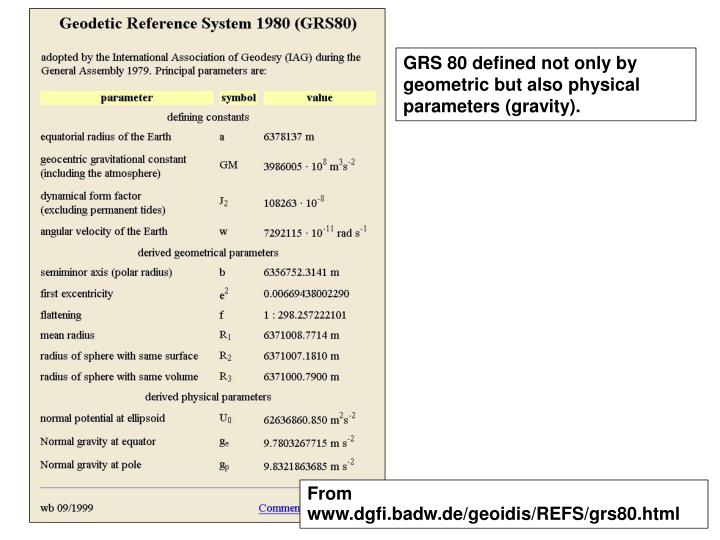 GRS 80 defined not only by geometric but also physical parameters (gravity).