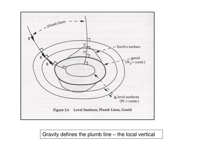 Gravity defines the plumb line – the local vertical