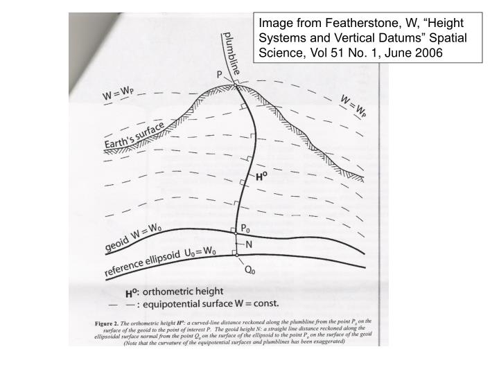 "Image from Featherstone, W, ""Height Systems and Vertical Datums"" Spatial Science, Vol 51 No. 1, June 2006"