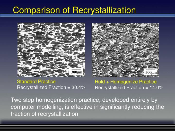 Comparison of Recrystallization
