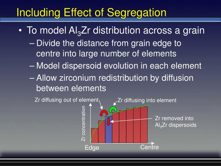 Including Effect of Segregation