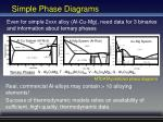 simple phase diagrams