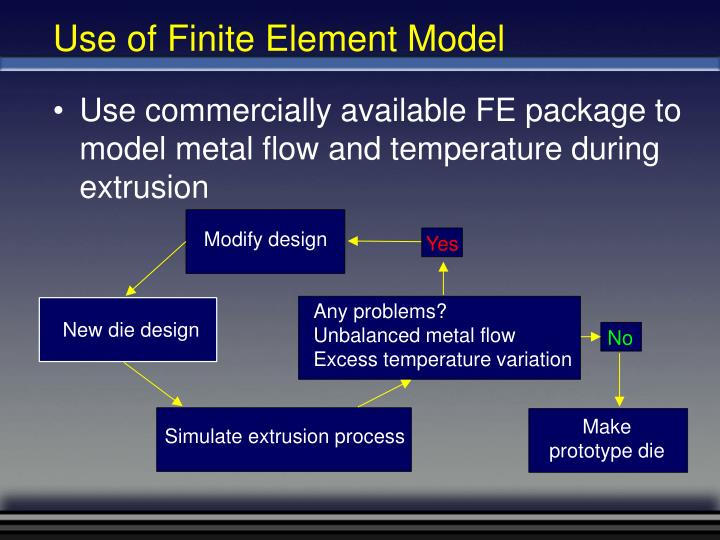 Use of Finite Element Model