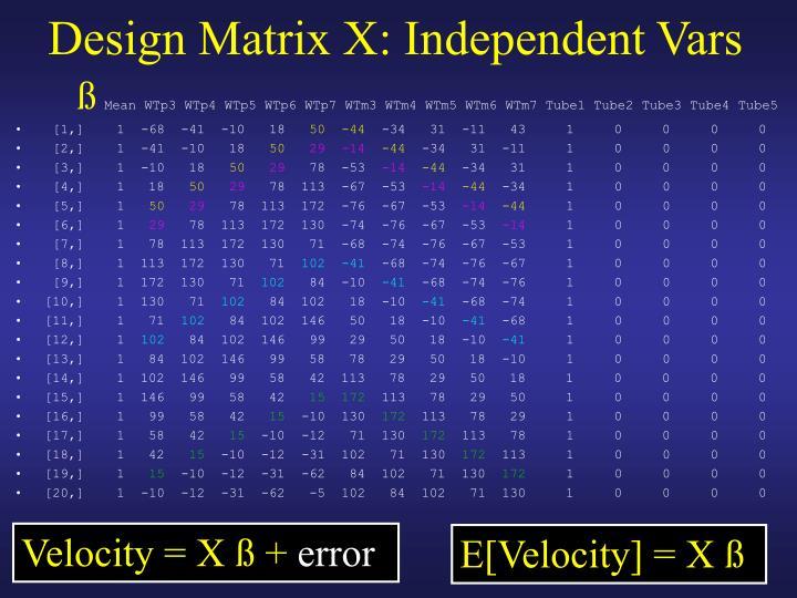 Design Matrix X: Independent Vars