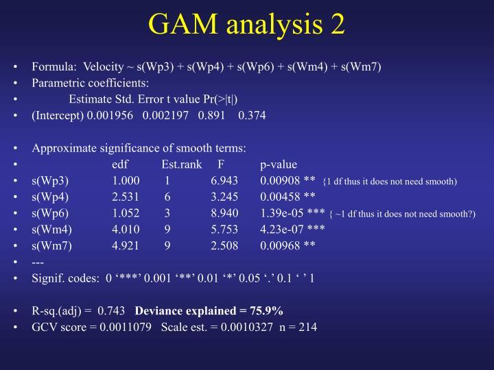 GAM analysis 2