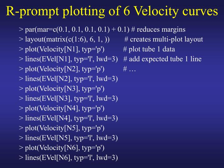 R-prompt plotting of 6 Velocity curves