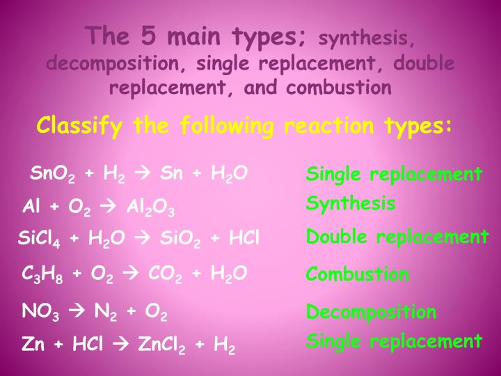 The 5 main types;