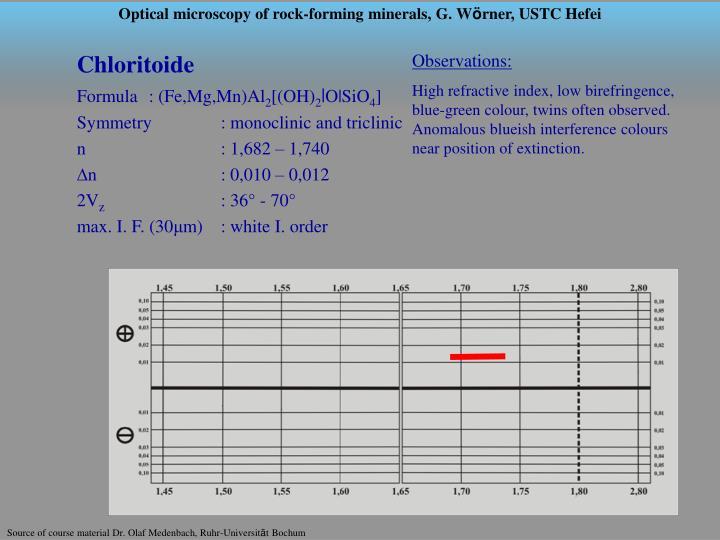 Chloritoide