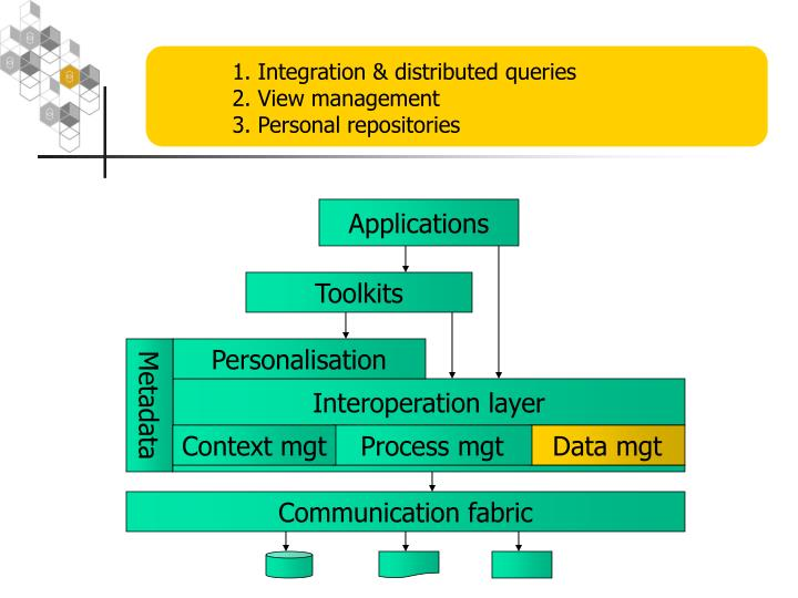 1. Integration & distributed queries