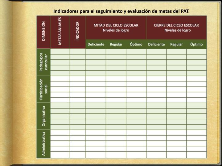 Indicadores para el seguimiento y evaluación de metas del PAT.