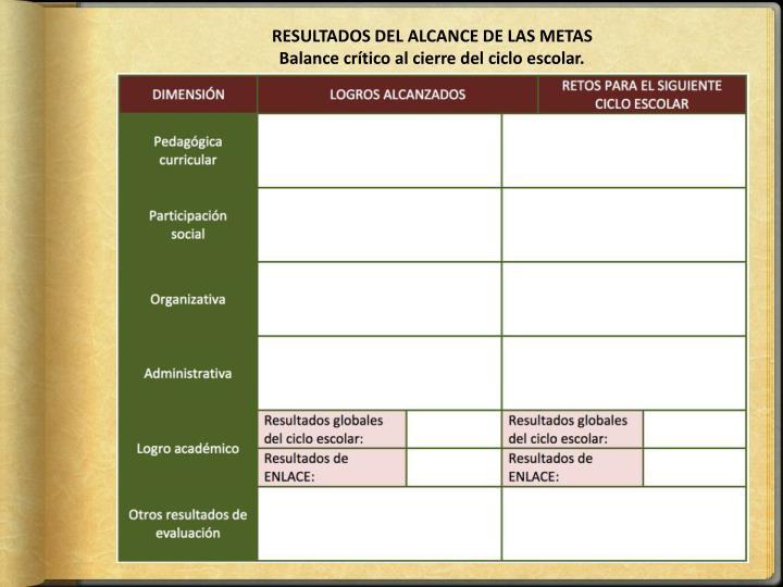 RESULTADOS DEL ALCANCE DE LAS METAS