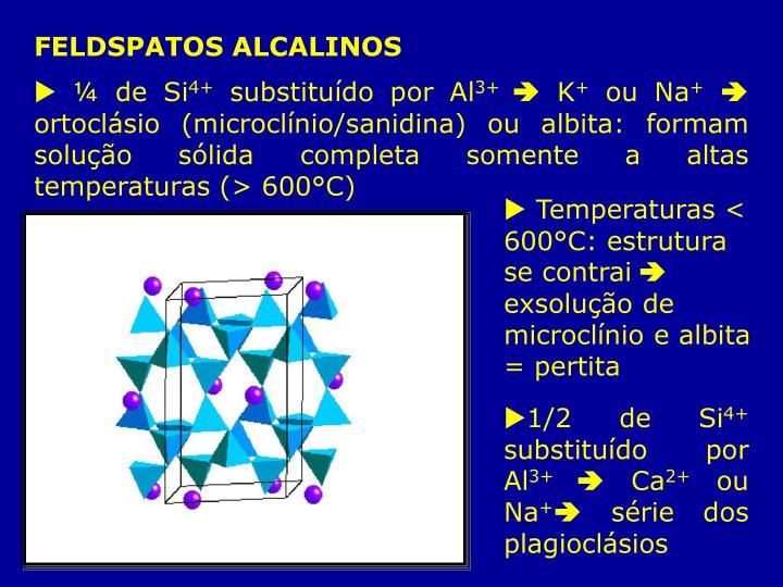 FELDSPATOS ALCALINOS