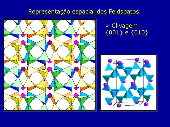 Representação espacial dos Feldspatos