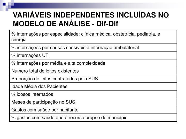 VARIÁVEIS INDEPENDENTES INCLUÍDAS NO MODELO DE ANÁLISE - Dif-Dif