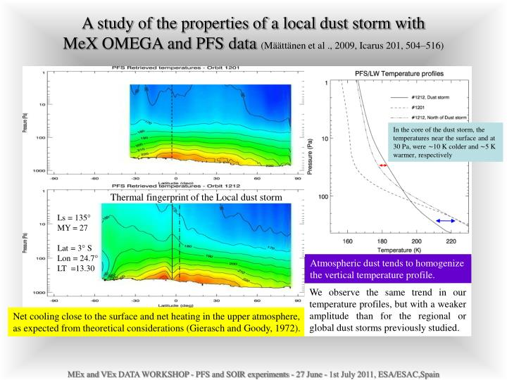 A study of the properties of a local dust storm with
