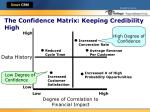 the confidence matrix keeping credibility high