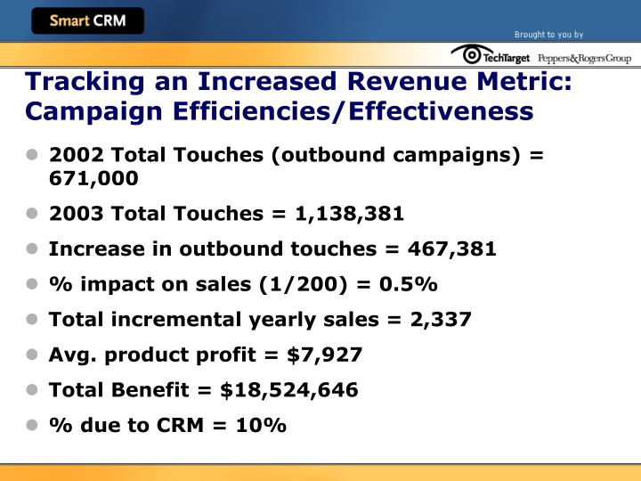 Tracking an Increased Revenue Metric: