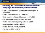 tracking an increased revenue metric campaign efficiencies effectiveness