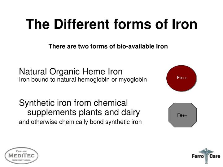 The Different forms of Iron