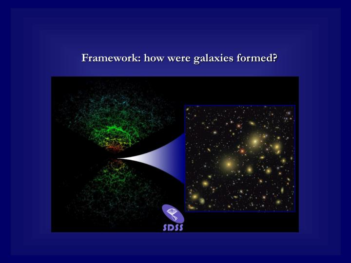 Framework: how were galaxies formed?