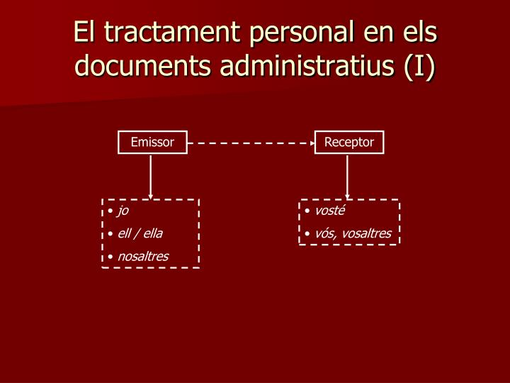 El tractament personal en els documents administratius (I)