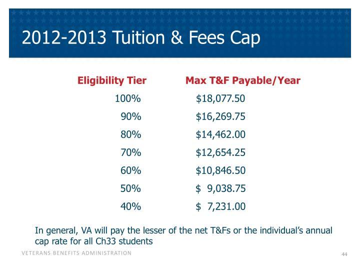 2012-2013 Tuition & Fees Cap