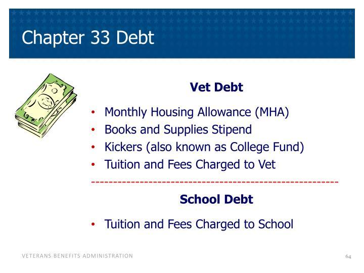 Chapter 33 Debt