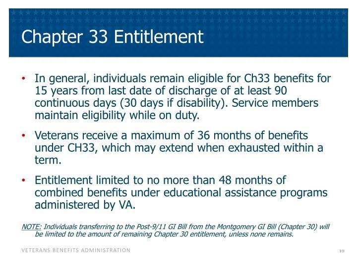 Chapter 33 Entitlement