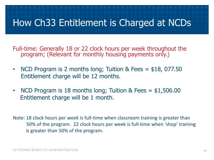 How Ch33 Entitlement is Charged at NCDs