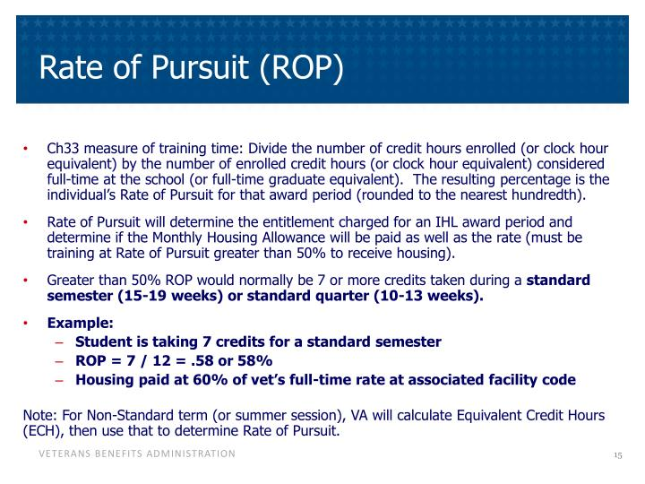 Rate of Pursuit (ROP)