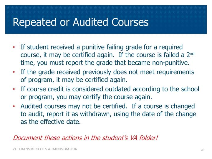 Repeated or Audited Courses