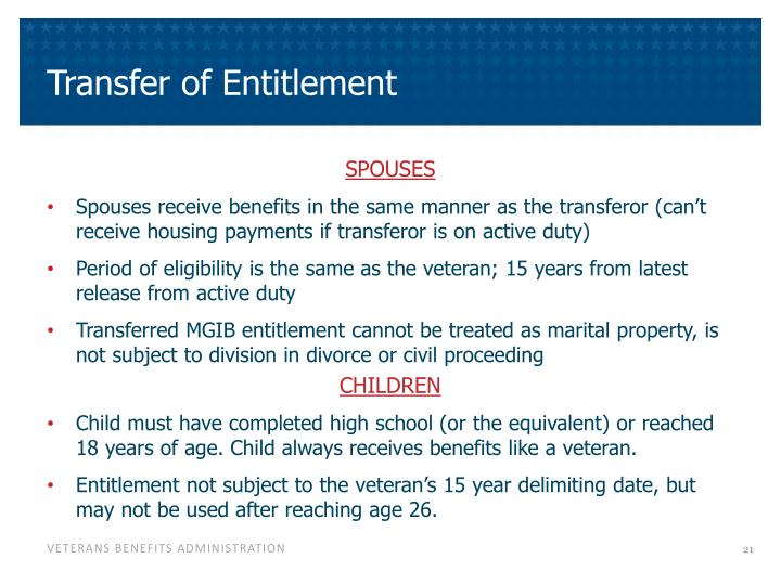 Transfer of Entitlement