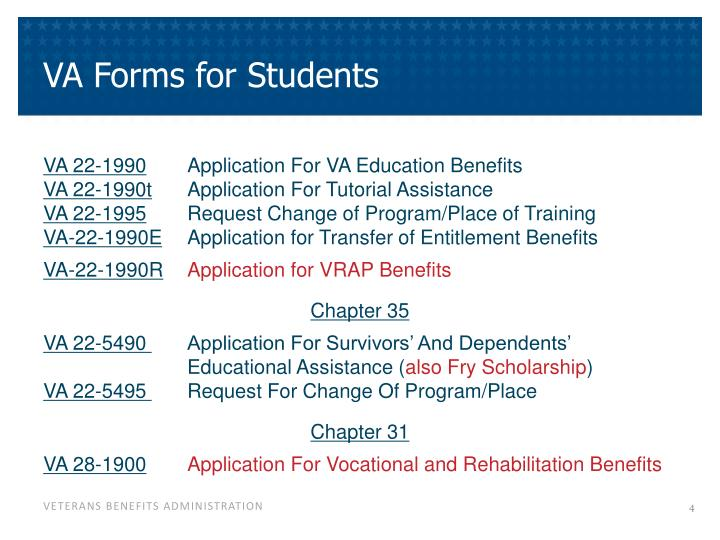 VA Forms for Students