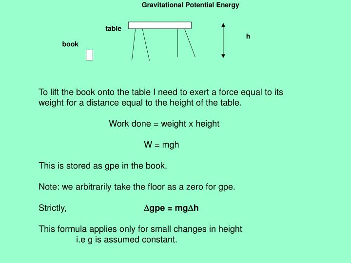 To lift the book onto the table I need to exert a force equal to its weight for a distance equal to ...
