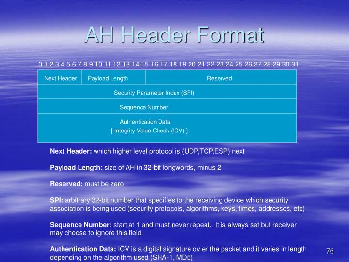 AH Header Format
