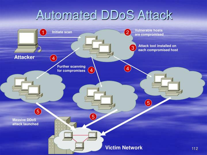 Automated DDoS Attack