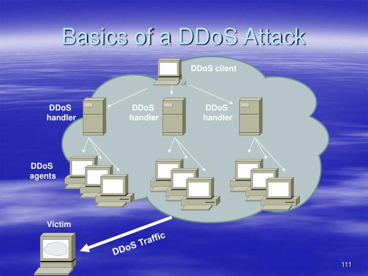 Basics of a DDoS Attack