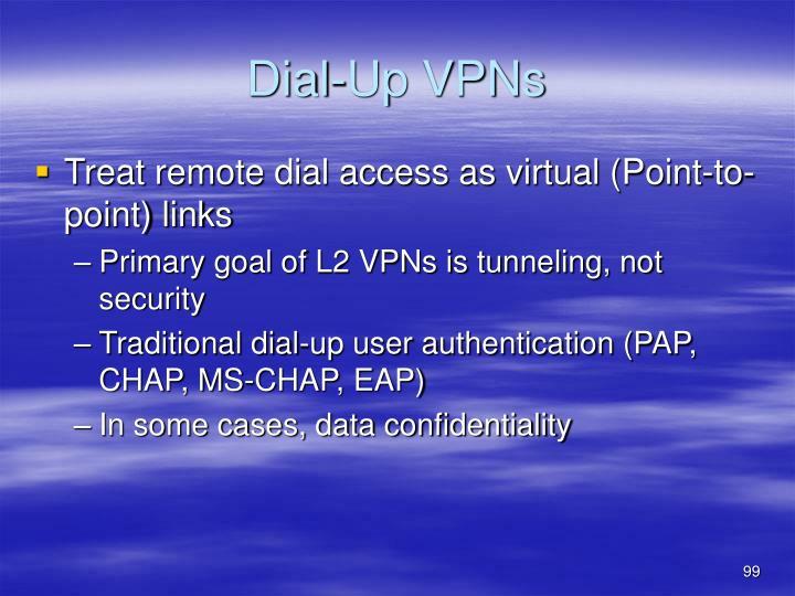 Dial-Up VPNs