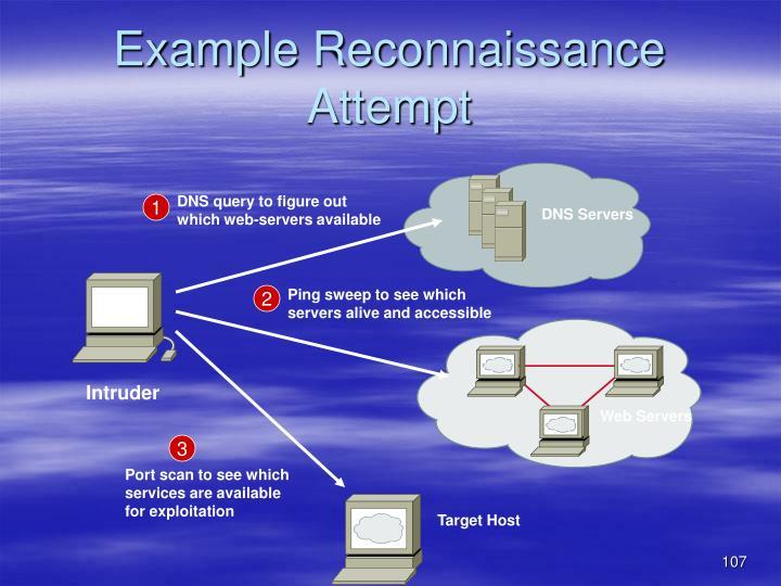 Example Reconnaissance Attempt