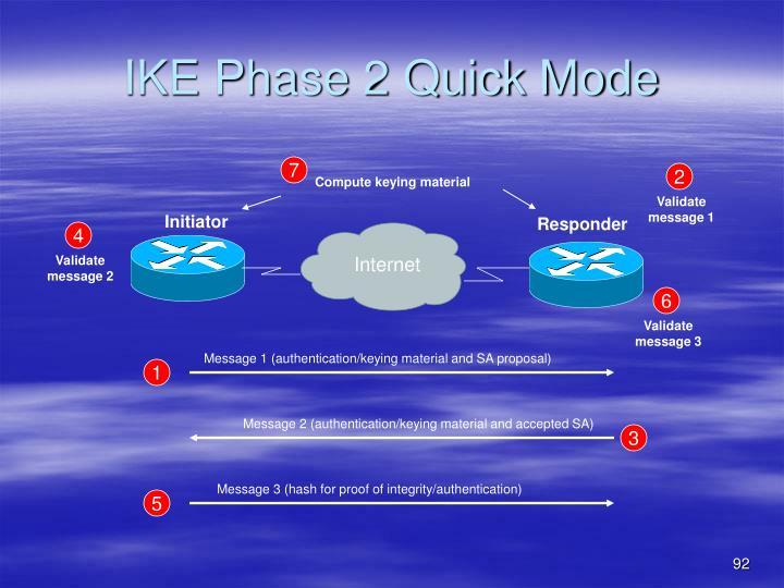 IKE Phase 2 Quick Mode
